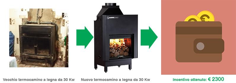 eco-bonus-temocamino-legna